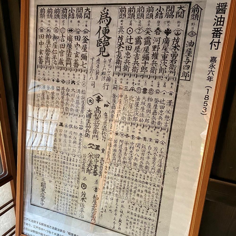 旧吉田家住宅歴史公園醤油番付